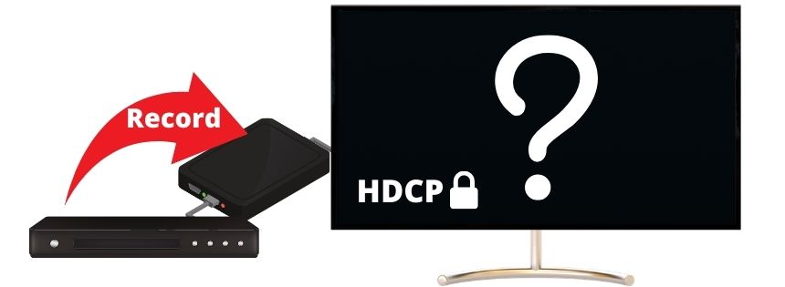 Why does the TV display a black screen when I try to use a video capture card to record the video output from the Roku or the Blu-ray disc player